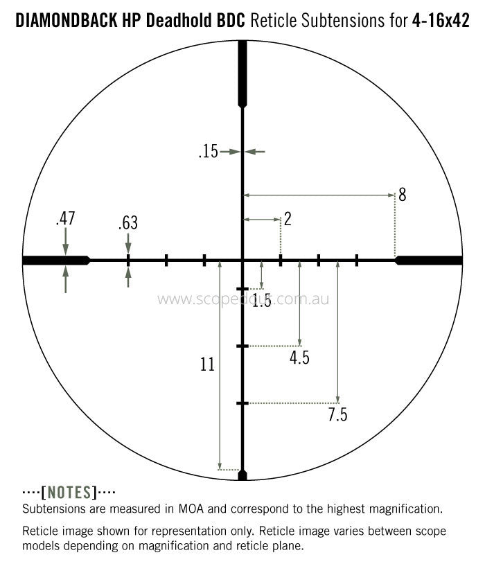 Vortex Diamondback HP 4-16x42 BDC reticle subtension