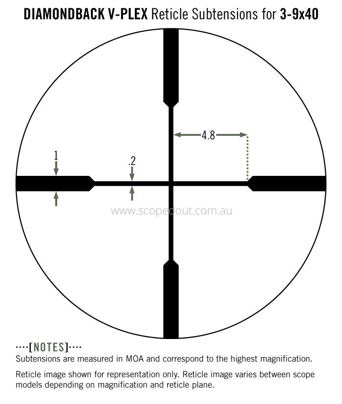 Vortex Diamondback 3-9x40 V Plex reticle subtensions