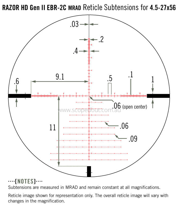 Vortex Razor HD 4.5-27x56 (MRAD) EBR-2c Reticle subtensions