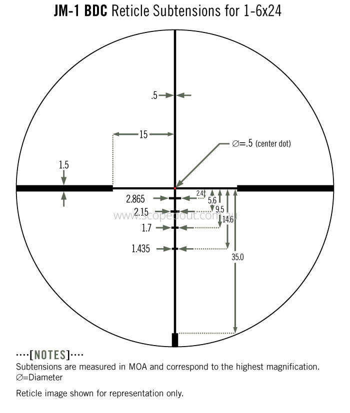 Vortex Razor HD 1-6x24 JM-1 (MOA) Reticle subtensions