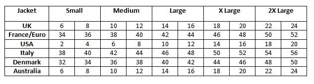 Women's Clothing Size Conversion. Note to online buyers and sellers: Because of the many discrepancies between sizing systems and the differences between manufacturers, it is never a good idea to buy clothes based solely on these conversions. Sellers should measure the clothes and list in centimeters and inches, and buyers should request this.