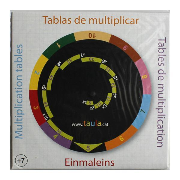 Multiplication Tables tool