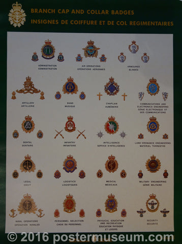 Branch Cap And Collar Badges