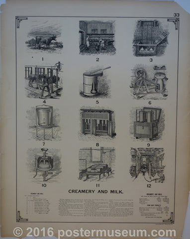 Creamery and Milk/ Churns