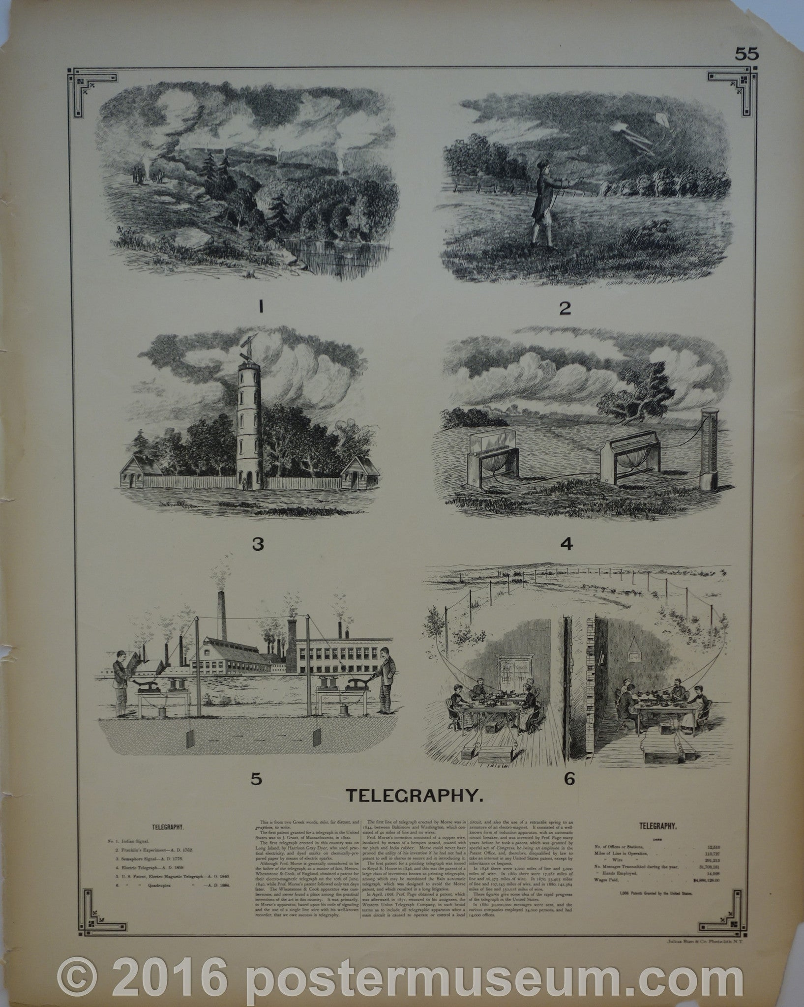 Telegraphy and Telephones