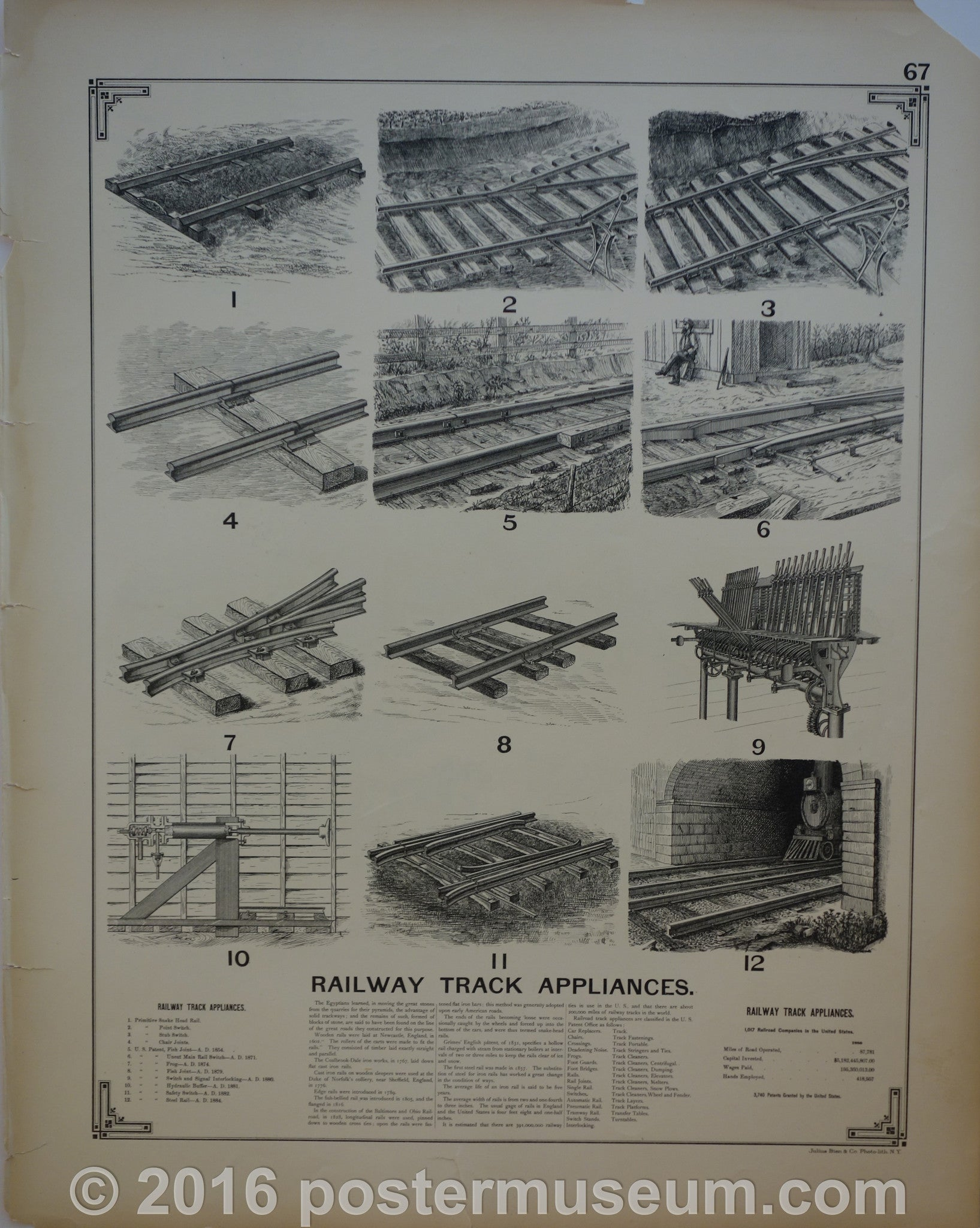 Railway track appliances and Road making machines