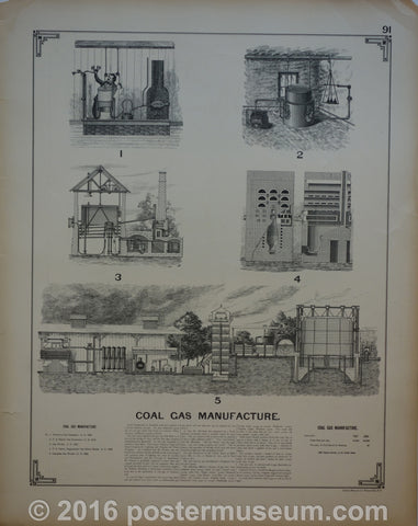 Coal gas manufacture and fishing