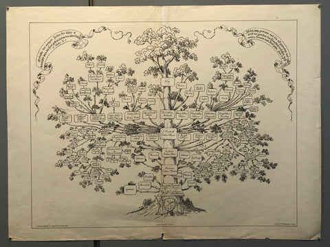 Poster of a family tree.