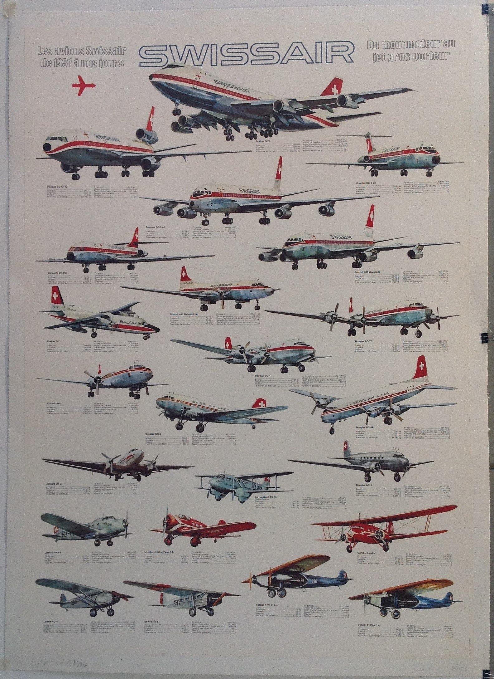 Swiss Air Plane Models