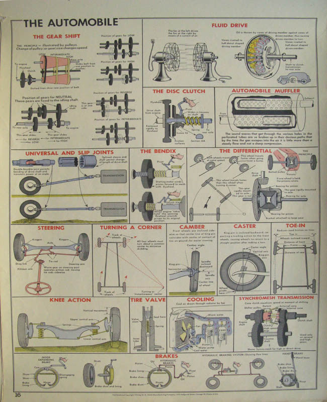 http://postermuseum.com/11111/1charts/charts.automobile.29.5x42.1955.$300.jpg