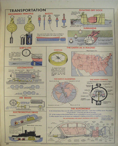 http://postermuseum.com/11111/1charts/charts.transportation2.29.5x42.1955.$300.jpg