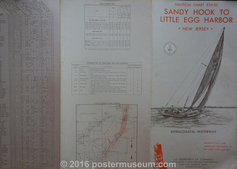 Sandy Hook To Little Egg Harbor