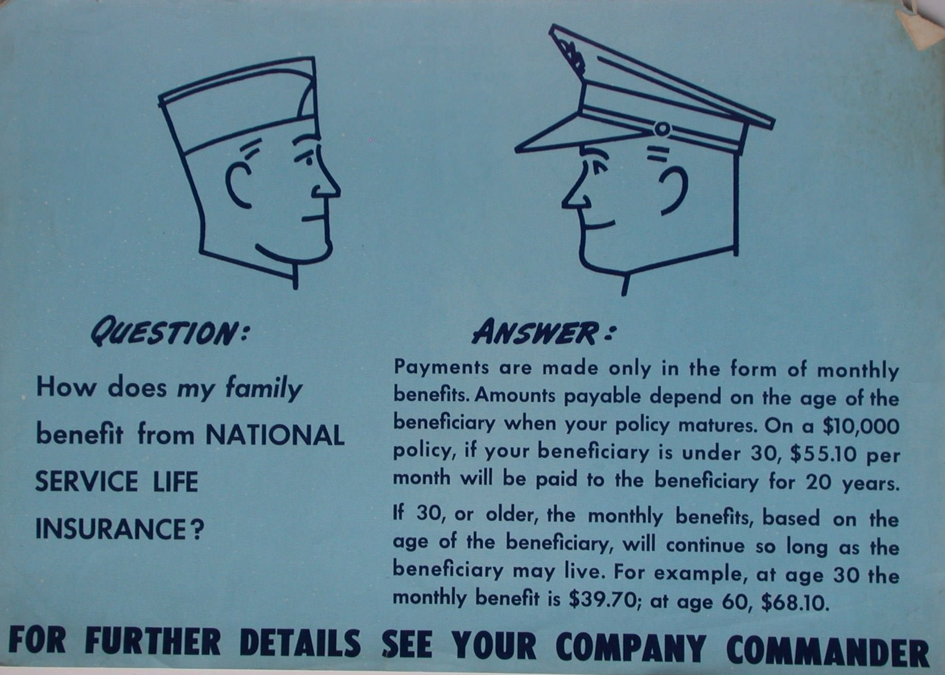 "WW2 Insurance Question: ""How Does my Family-"""