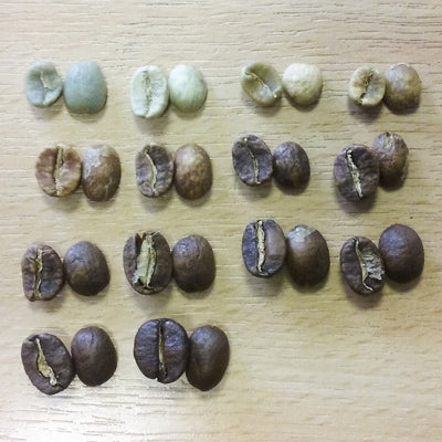Roasting Process | Hand Roasted Coffee | Two Spots Coffee