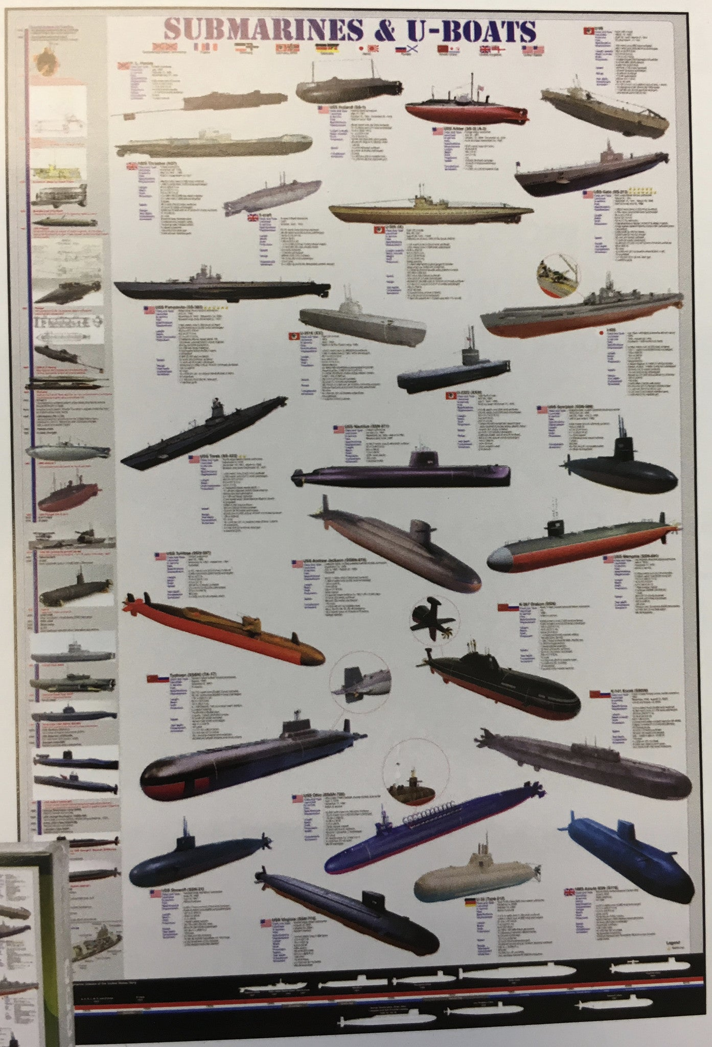 Submarines & UBoats Poster