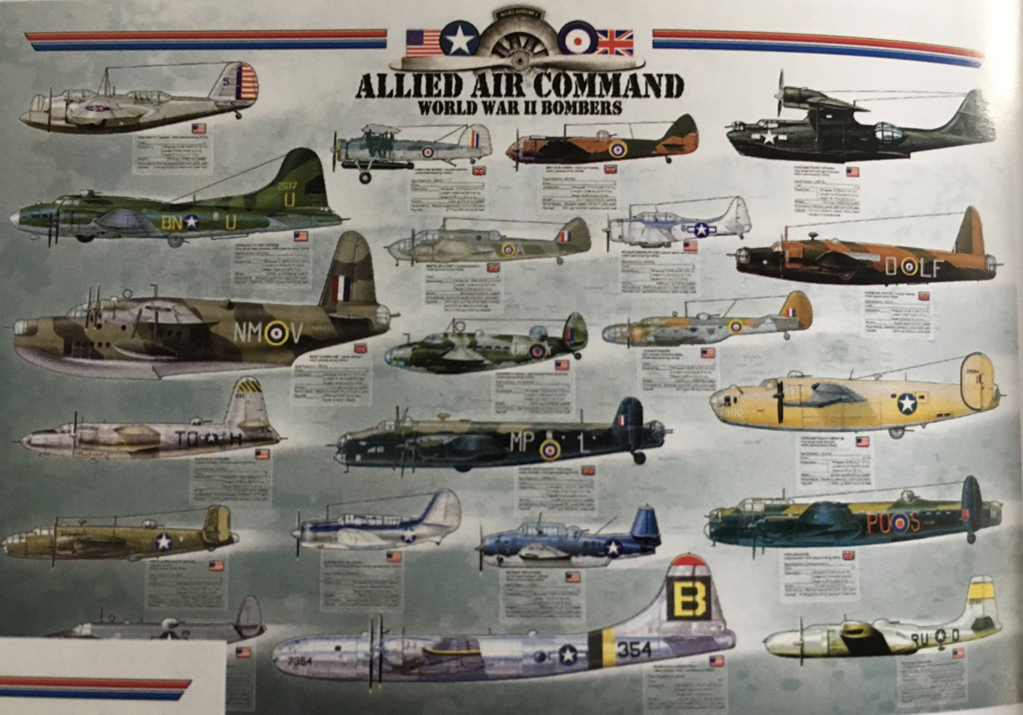 Allied Air Command Bomber Poster