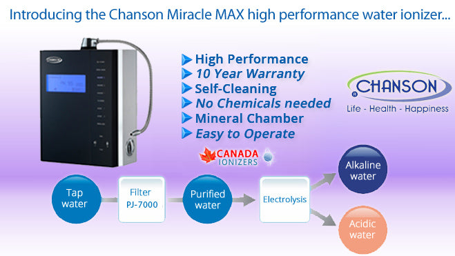Chanson Miracle MAX Black - best water ionizer - kangen