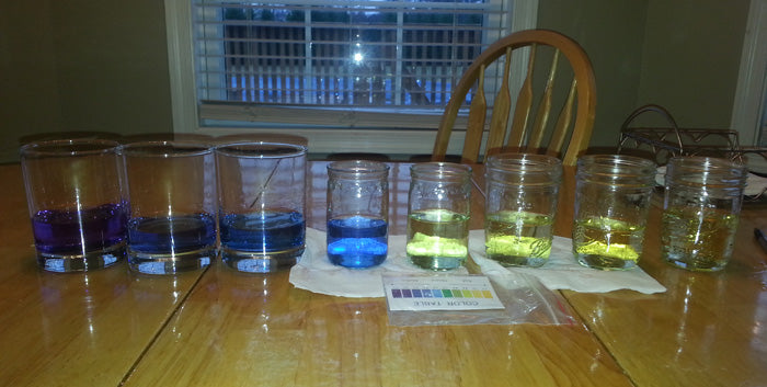 ionized water ph levels