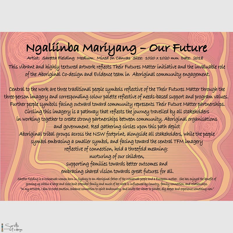 Ngaliinba Mariyang - Our Future