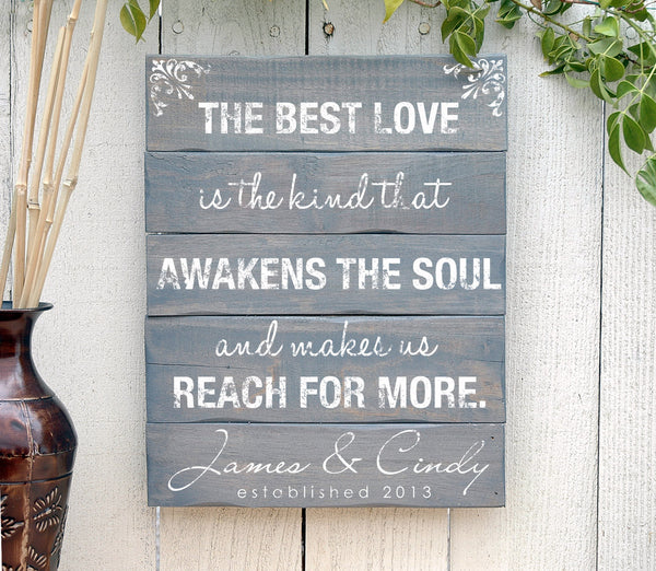 Home › Personalized Wedding Love Quote Sign on Wood Pallet, 13x17
