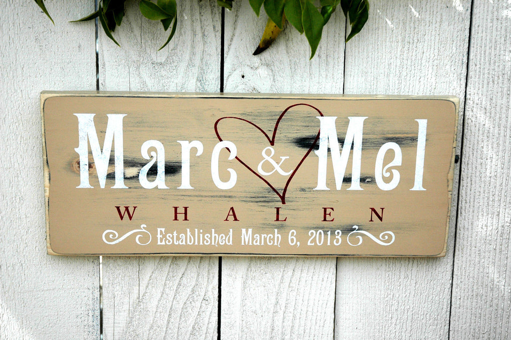 Rustic Sand Painted Established Sign, Distressed Family Established Sign