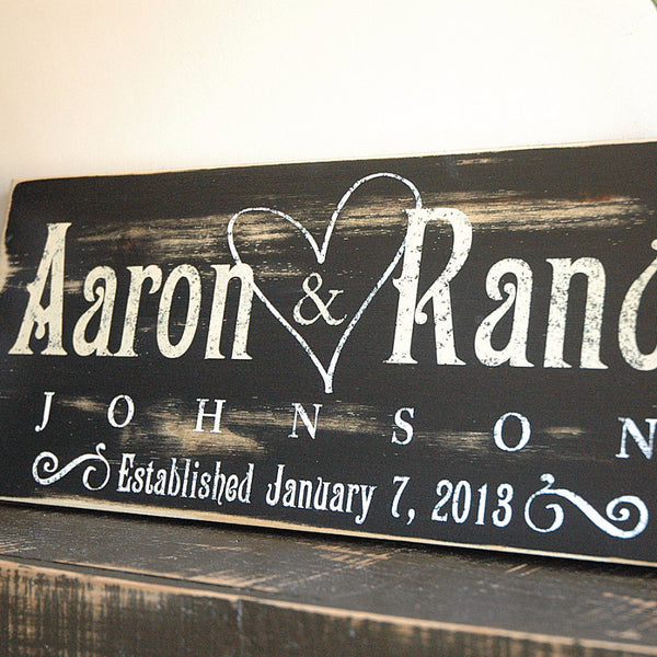 Custom Wood Family Established Sign In Rustic Finish