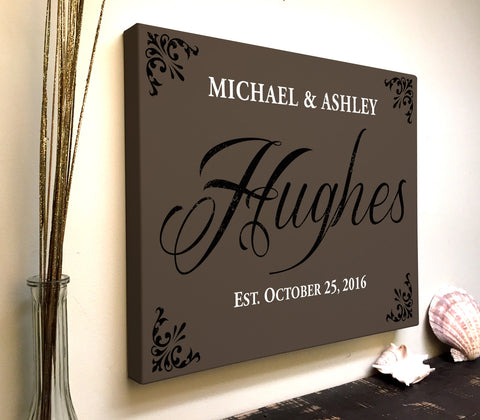 Personalized Last Name Established Canvas Art