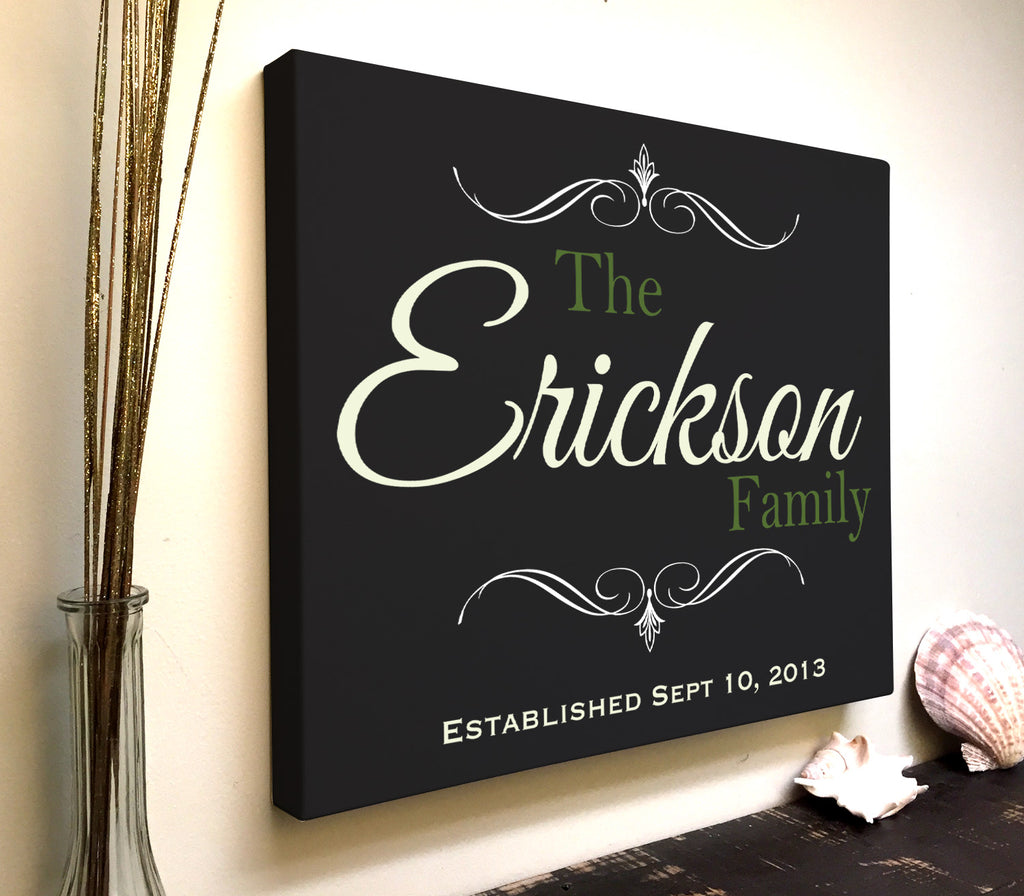 Personalized Family Last Name Canvas and Est. Date