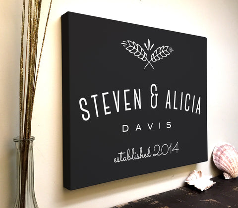 Personalized Family Established Canvas Art