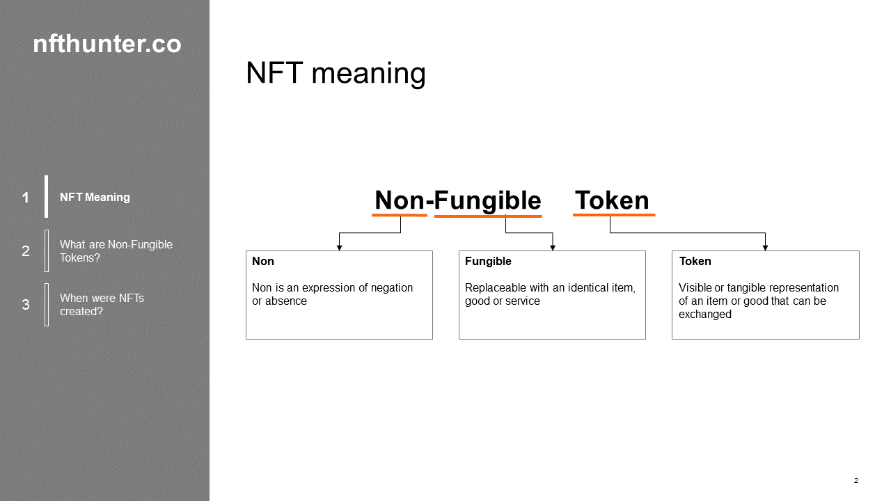 1. NFT Meaning