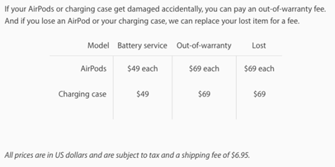 apple airpods price