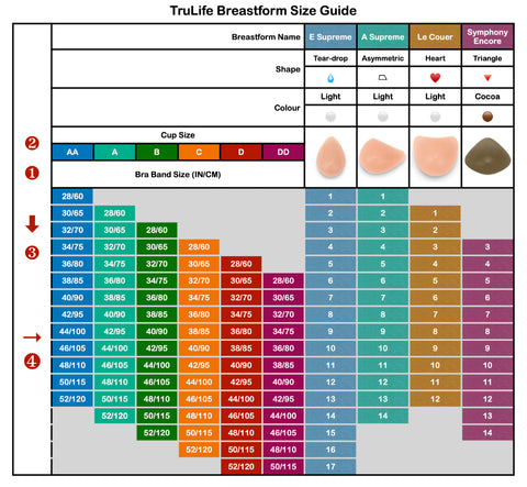 Trulife breast forms size guide