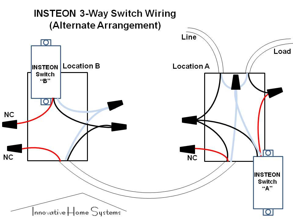 [SCHEMATICS_4UK]  Wiring Diagrams – Innovative Home Systems | Insteon Wiring Diagram |  | Innovative Home Systems