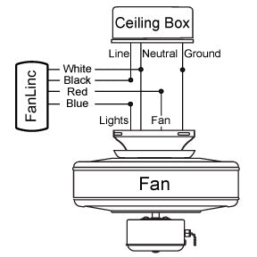 ceiling fan wiring diagram red black white ceiling ceiling fan box red wire jodebal com on ceiling fan wiring diagram red black white