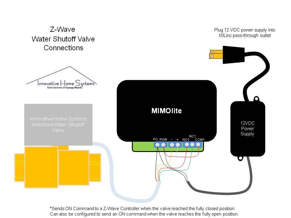 Z_Wave_Wiring_Diagram_1024x1024?v=1463003836 z wave water shutoff valve package deal innovative home systems mimolite wiring diagram at fashall.co