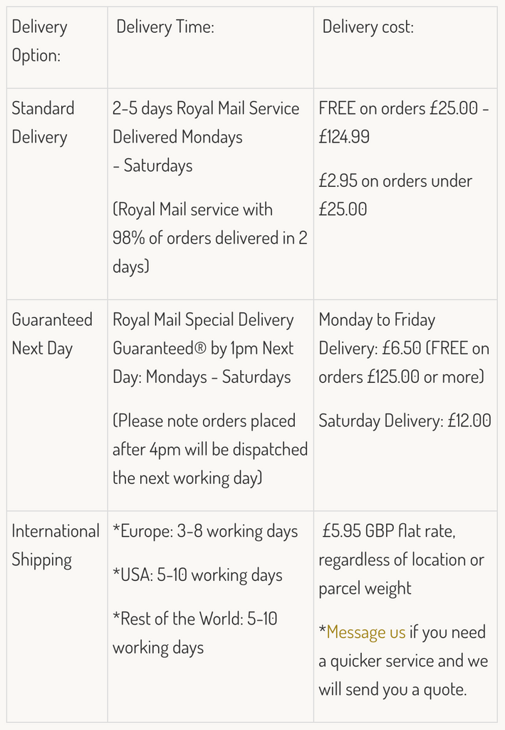 Tegen Accessories Delivery Information