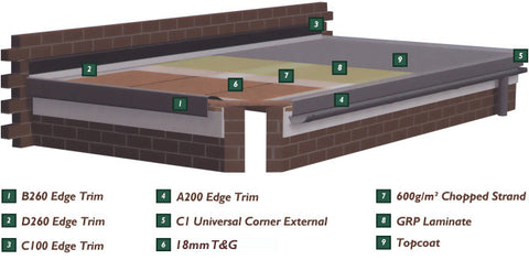 Flat Roofing Application Guide_large?vu003d1506971356