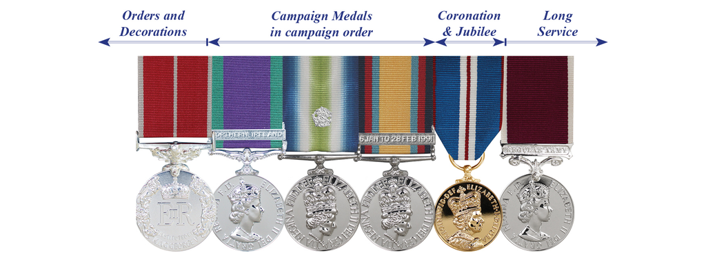 order of wear for military medals