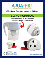 Pitcher Replacement Filter