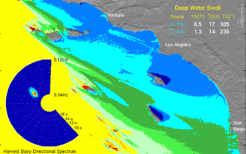 Surfing Northern Baja C-Dip Best Swell Direction