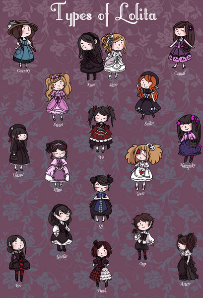 Types of Lolita print from Namesake - Webcomic Merchandise