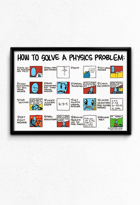 SMBC - How To Solve A Physics Problem Poster from SMBC - Webcomic Merchandise