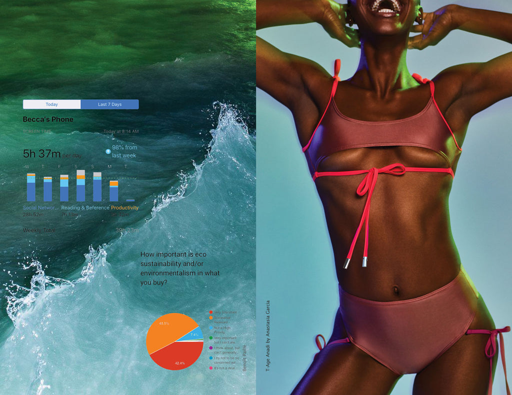Chromat AW19 Climatic Zine Page 4 - waves zine beach cool fun fresh eco sustainable