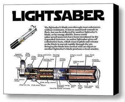 Framed Star Wars Lightsaber light saber sword 9X11 Inch Schematics Diagram Plans , Lightsabers, Weapons - n/a, Final Score Products