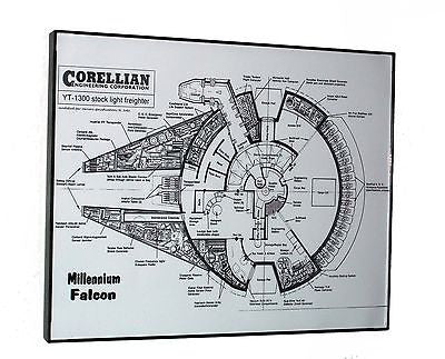 Framed plans to Star Wars Millennium Falcon with Han Solo modifications , Han Solo - n/a, Final Score Products