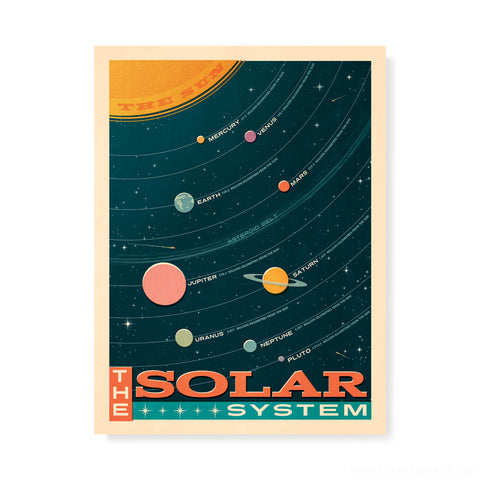 The Solar System Colour Print
