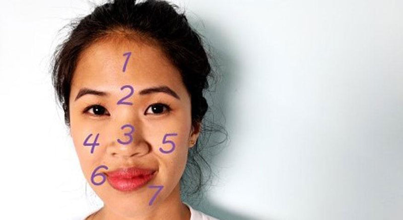 Face Mapping Linking Your Breakouts To Your Body Cocokind