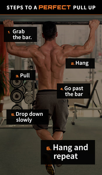 steps to a perfect pull up