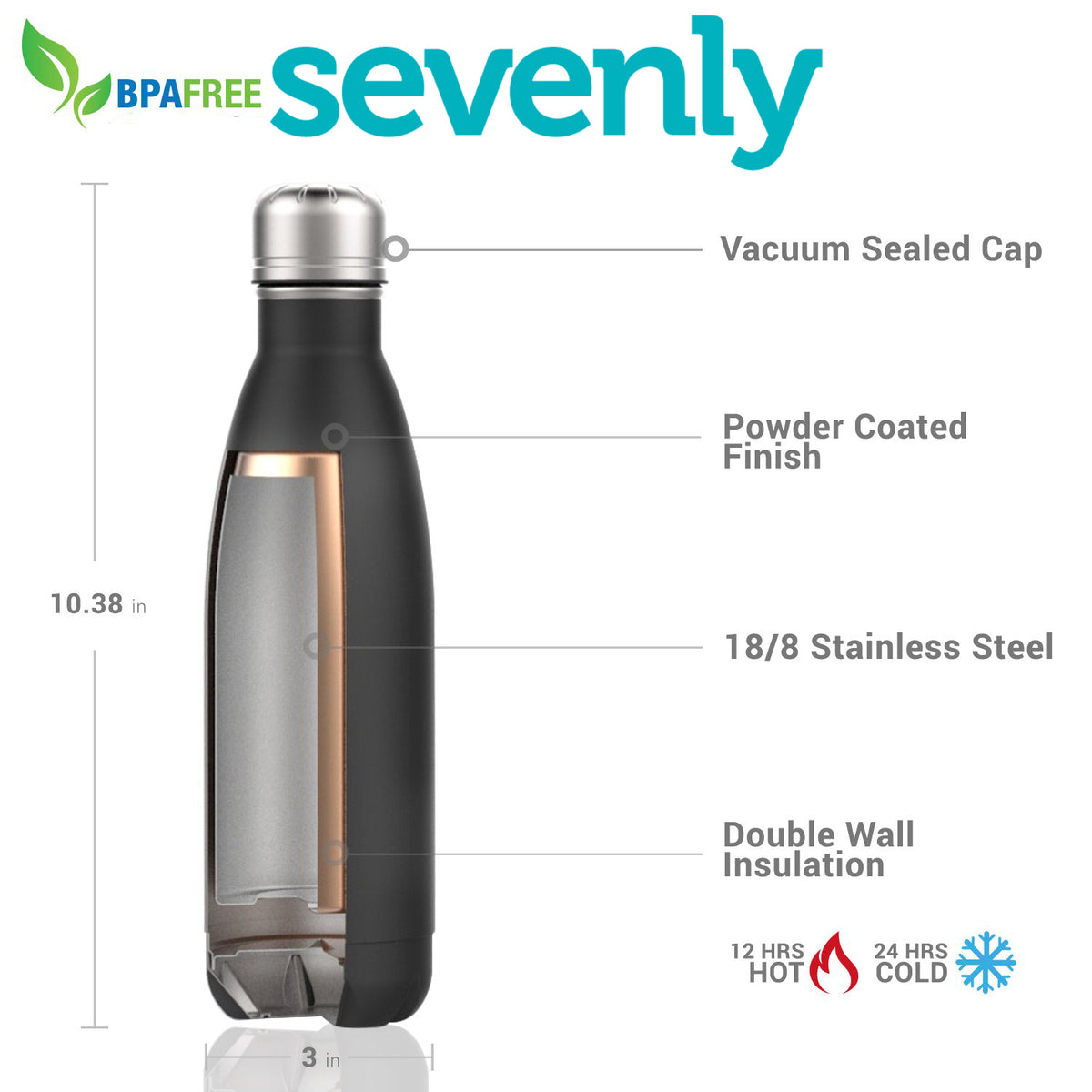 Beyond The Gym Well Co. Logo 17 ounce Insulated Water Bottle