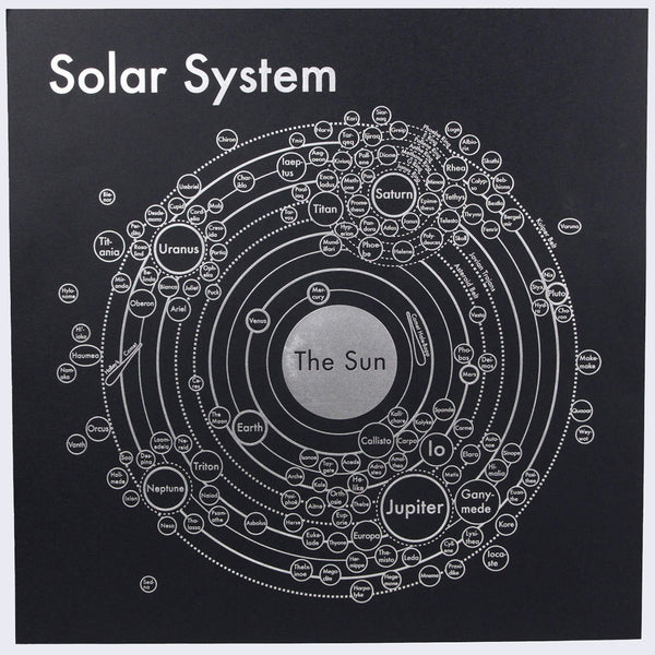 Archie's Press - Circle Map of the Solar System Large Silkscreen Print